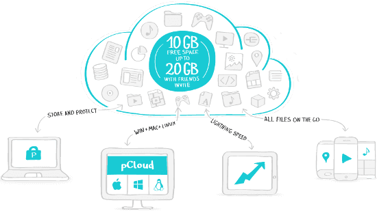 pcloud free file storage